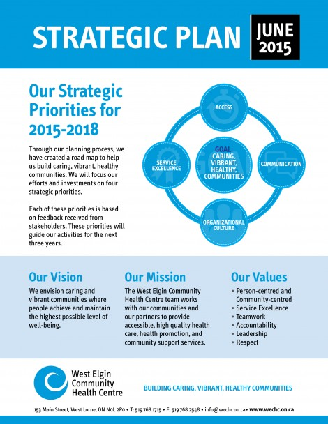 150622001-WECHC-Strategic-Plan-2PAGE-EMAIL-WEB-1